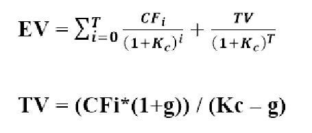 Fórmula de Valuation